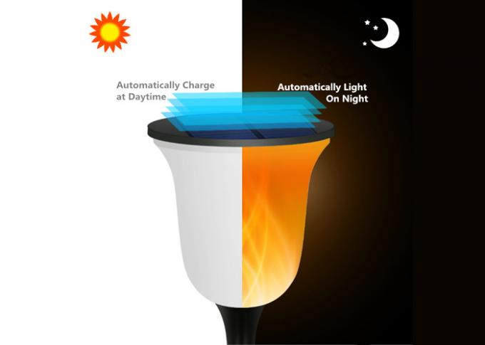 Solar Outdoor Landscape Courtyard Flame Torch / LED Street Lawn Garden Plug Wall Lamp